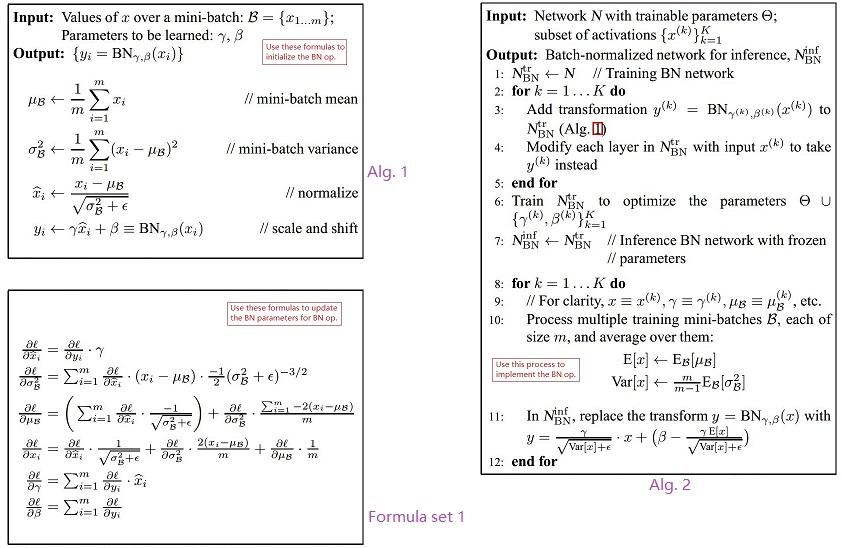 Batch normalization algorithms